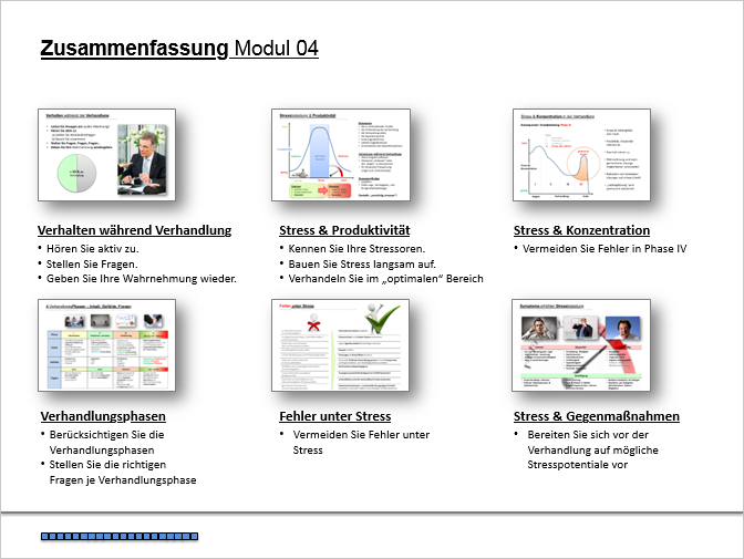 Zusammenfassung Modul 04 - Verhandlungsdurchführung